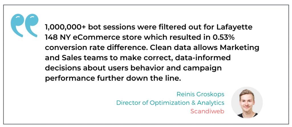 Digital Marketing Support: Conversion Rate Optimization Success