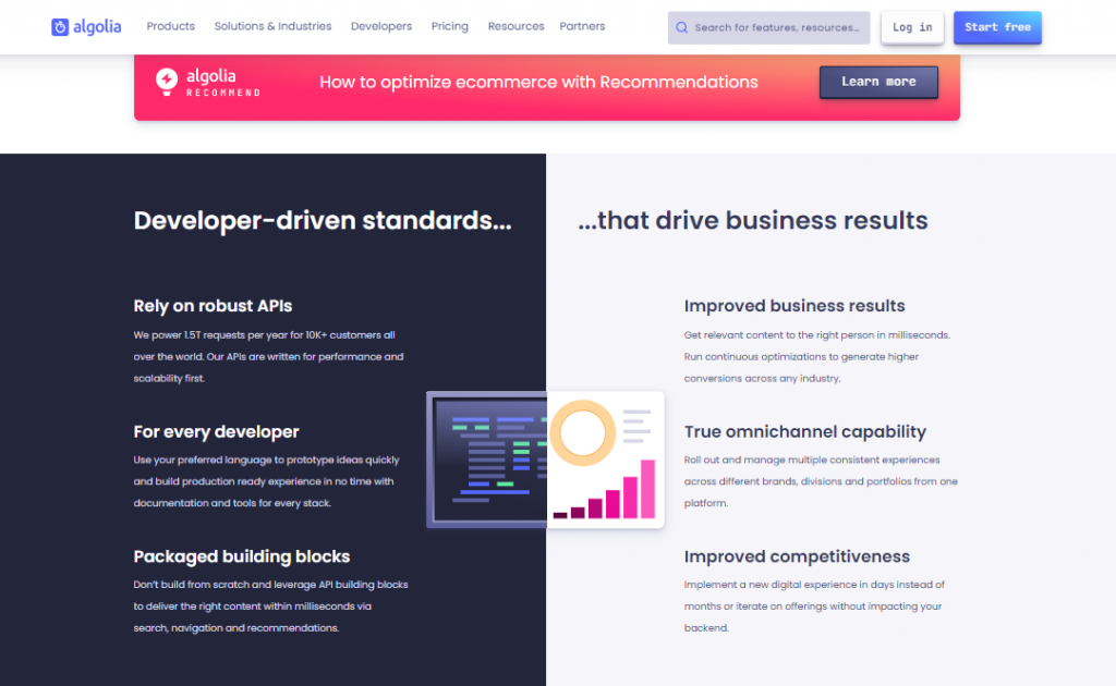 eCommerce Personalization Tools by algolia